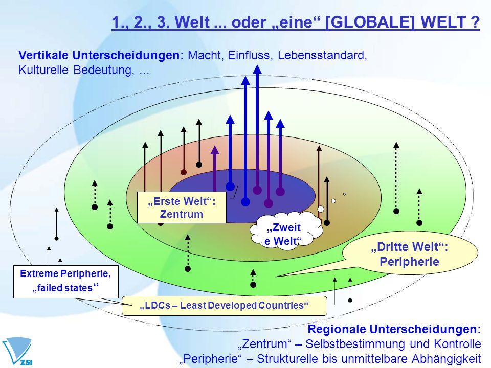 """1., 2., 3. Welt ... oder """"eine [GLOBALE] WELT"""